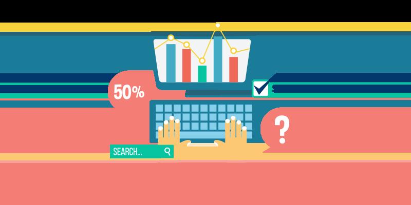 Website Bezoekers En Doelen Meten